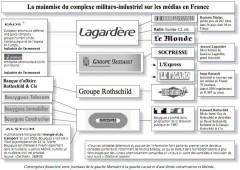 audiovisuel public , front de gauche, presse écrite, Quotidiens, france télévisions,